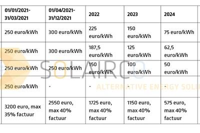 thuisbatterijen-voordeel-01-01.jpg