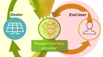 7 | Zonnepanelen en recyclage - hoe zit dat?